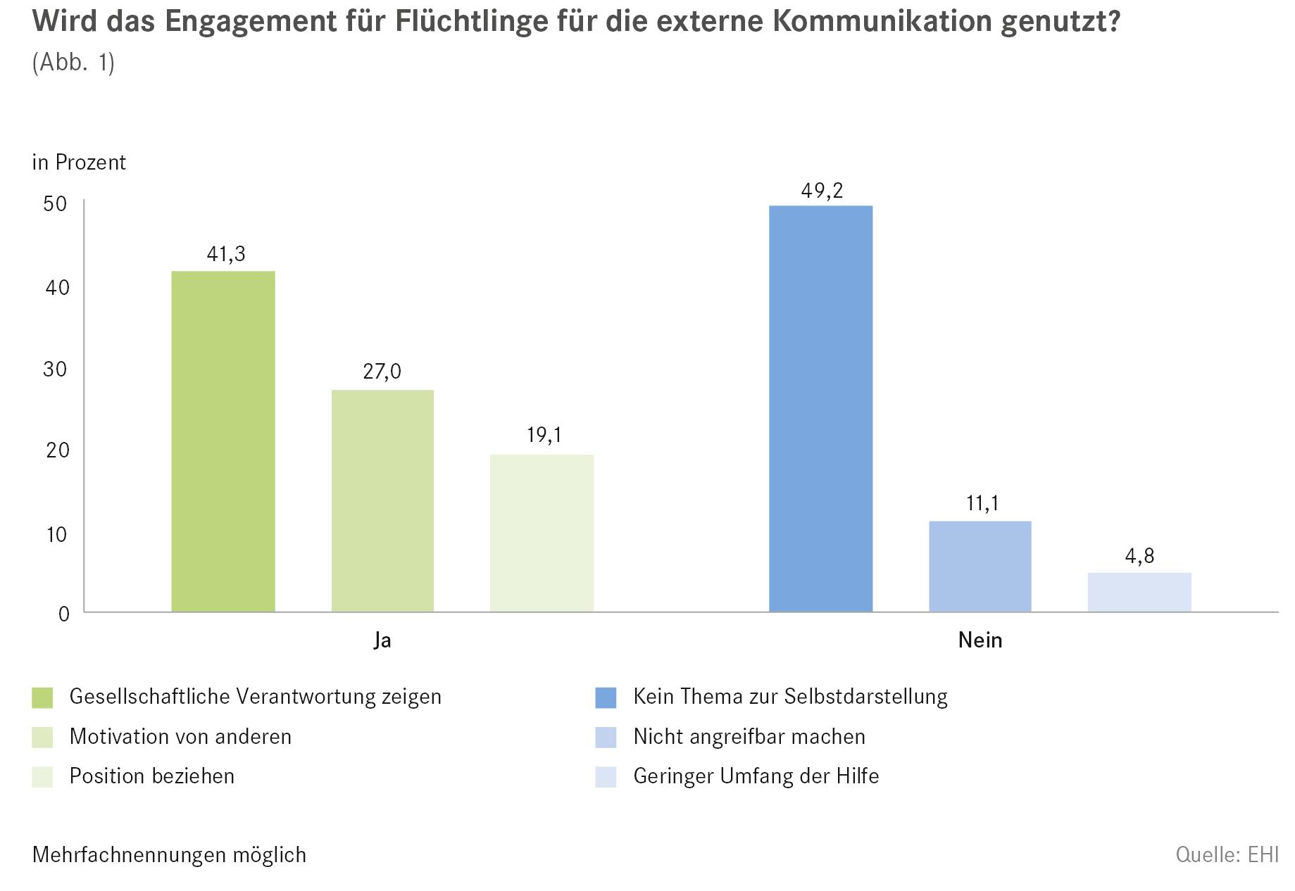 Whitepaper_Fluechtlingshilfe_1