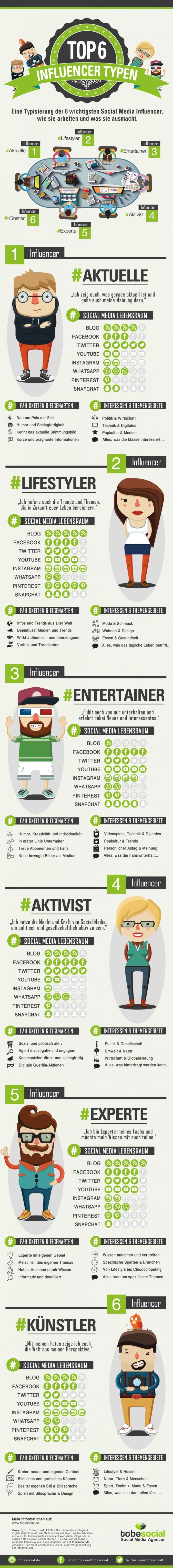 infografik-influencer-marketing-top-meinunsgfuehrer-social-media-agentur-youtube-facebook-instagram-empfehlungsmarketing_0